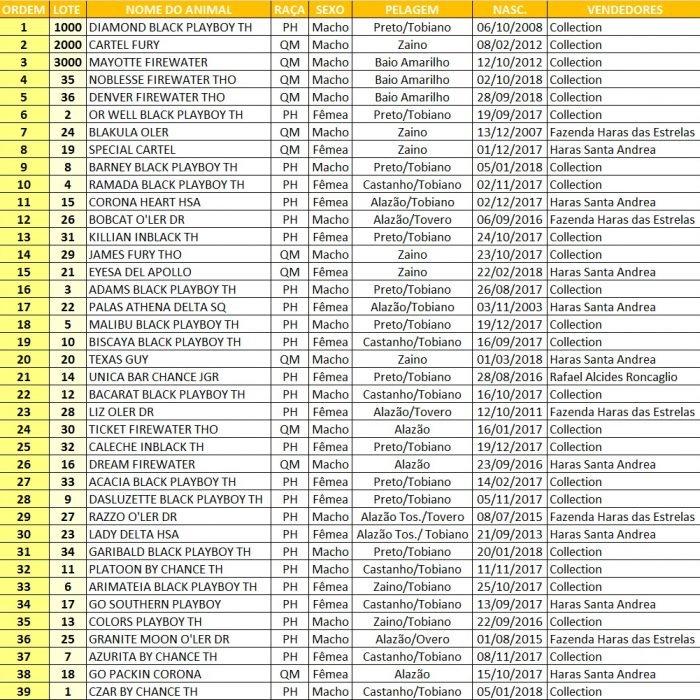 195º ORDEM DE ENTRADA - SITE